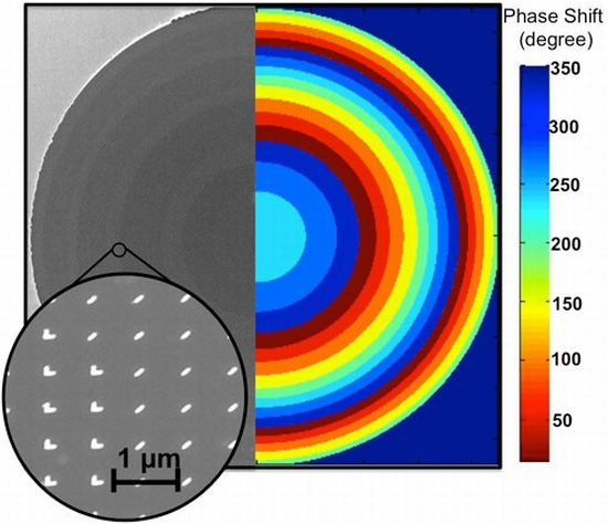 Gold silicon nanoantenna phase shift distortion-free lens